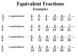 free worksheets comparing fractions worksheets free math
