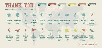how do you say map in how to say thank you in 23 languages living language