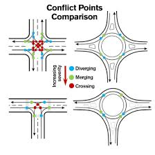 roundabouts practical yet polarizing asu now access