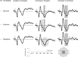 how reading in a second language protects your heart journal of