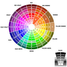 colour charts color chart red orange yellow blue violet