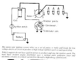 iid wiring diagram fuse box wiring diagram u2022 wiring diagrams