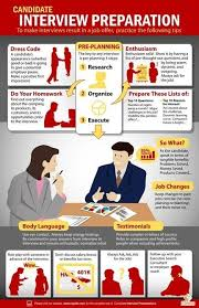 job interview personality questions 20 best communication and interview skills images on pinterest