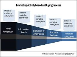 market analysis ppt template best marketing plan templates for