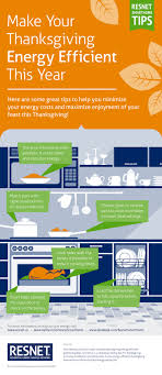 make your thanksgiving energy efficient this year infographic