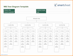 dmaic report template dmaic report template awesome standard work excel