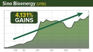Cheyenne Light Fuel And Power Phone Number Micro Energy Trader Kent Moors Global Energy Strategist
