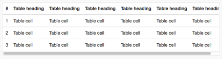 Css Responsive Table by Mobile First With Bootstrap 3