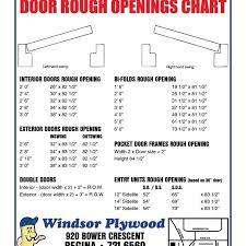 32 X 80 Exterior Door 32 80 Interior Door Opening 32 80 Exterior Within Size 1024