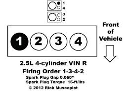 2 5 4 cylinder vin r firing order lumina 6000 century u0026 cruiser