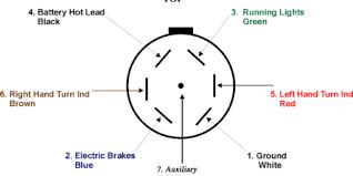 wiringguides jpg at 5 pin trailer wiring diagram kwikpik me