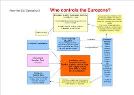 ert european round table of industrialists