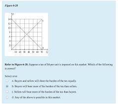 100 pdf aplia econ 101 answers economics archive april 03