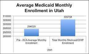 utah caid recipients find healthcare options shrinking under