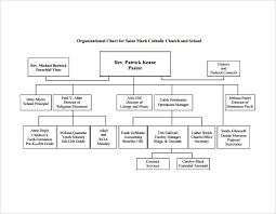 sample affinity diagram templates