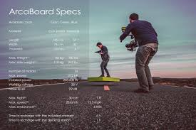 lexus hoverboard principle video a multicopter with 36 propellers that carries a man rc