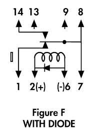 item w172dip 149 miniature reed pcb relay spdt 0 25