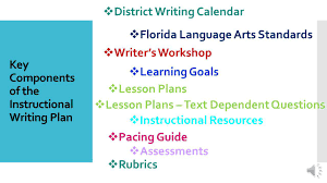 writing instructional plan k seminole county public schools