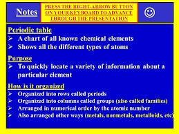 what is the purpose of the periodic table notes spi periodic table periodic table a chart of all known