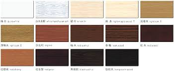 Kitchen Cabinets Samples Kitchen Cabinet Colors What Color Should I Paint Or Stain My