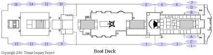 titanic floor plan titanic inquiry project deckplans boat deck