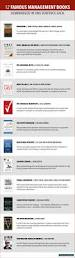 Wildfire Book Summary by Famous Management Book Summaries Business Insider