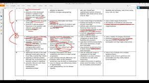 Scholarly Essay Example Essay Plan Ielts