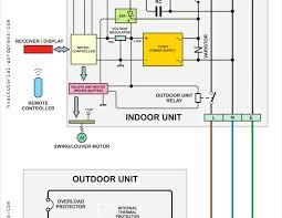 jvc kd r610 wiring diagram and intertherm central air conditioner