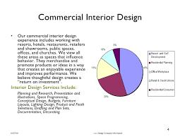chronological resume minimalist design concept statement exles interior design mission statement sles