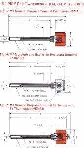 mighty blade pipe plug immersion heaters u2013 big chief inc