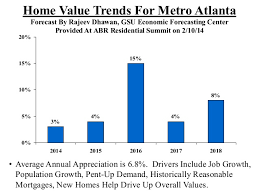 housing trends 2017 housing market trends 2017 best market 2017