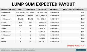 excel annuity payout calculator templates and payment annuity due