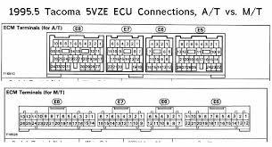 automatic u003emanual ecu swap wiring info page 2 ttora forum