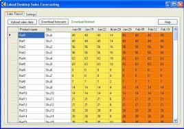 Demand Forecasting Excel Template Demand Forecasting Free Demand Forecasting Software