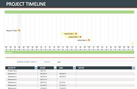Excel Project Timeline Template Free Best Photos Of Project Timeline Template Visio Project Timeline