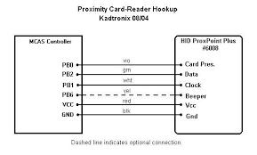 hid prox reader wiring diagram