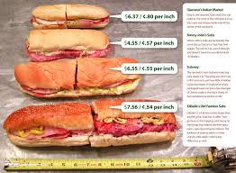 thanksgiving sub sandwich triad sub reviews gedblog