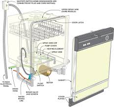 l cord switch lowes brilliant dishwasher accessories 24 7 in touch lowes dishwasher