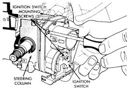 1995 jeep cherokee ignition switch replacement electrical problem