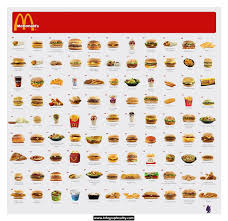 mcdonalds maths facs foods u0026 nutrition pinterest mcdonalds