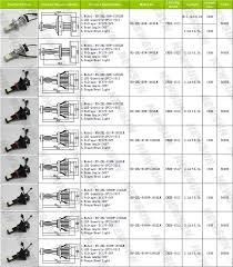light bulb connector types 2018 cree cxa1512 chips 1800lm 50w 9004 led car head light bulb high