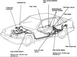2000 honda accord fuel filter 1987 honda accord fuel filter engine mechanical problem 1987