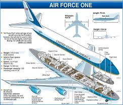 air force one layout air force one diagram wiring library