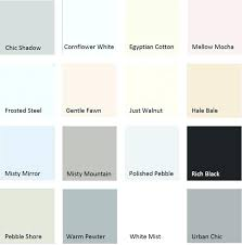 best grey color blue grey wall paint ideas designs chaos best blue wall color