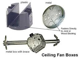 electric fan box type ceiling fan outlet box electrical box types and uses defolab home