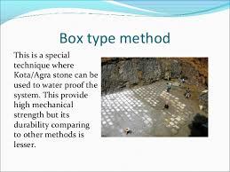 Basement Waterproofing Methods by Waterproofing