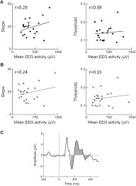 neural variability quenching predicts individual perceptual