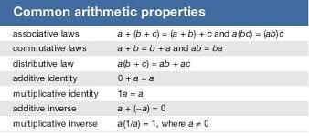 elementary algebra britannica com