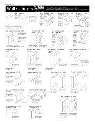 standard kitchen cabinet width