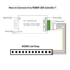 12v 24v rgbw rgbww led strip lights 5050 60leds m mjjcled com